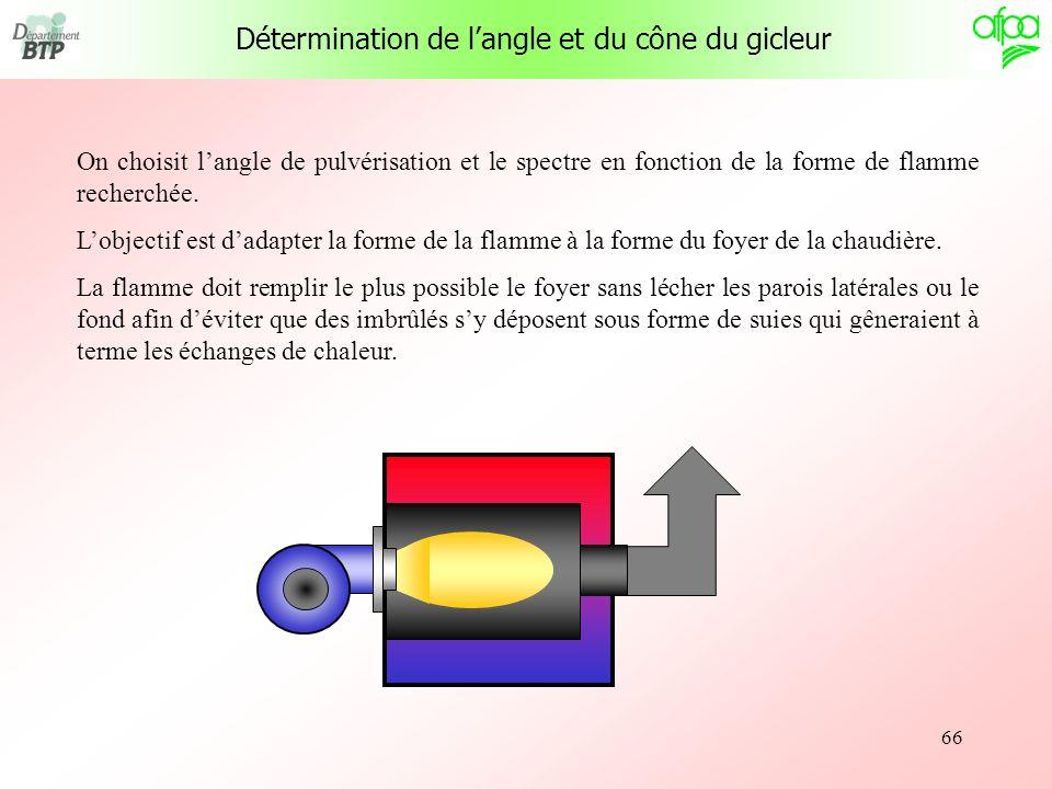 66 Détermination de langle et du cône du gicleur On choisit langle de pulvérisation et le spectre en fonction de la forme de flamme recherchée. Lobjec