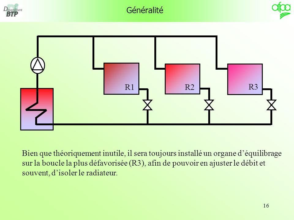 16 Généralité Bien que théoriquement inutile, il sera toujours installé un organe déquilibrage sur la boucle la plus défavorisée (R3), afin de pouvoir