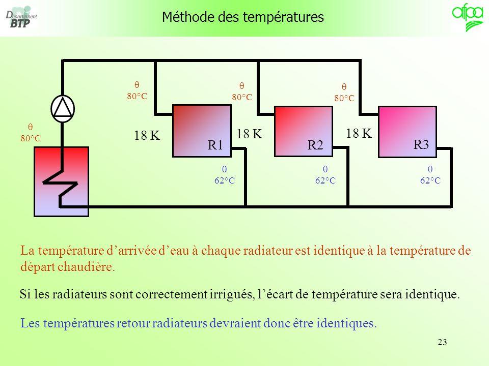 23 R1 R3 R2 Méthode des températures La température darrivée deau à chaque radiateur est identique à la température de départ chaudière. Si les radiat