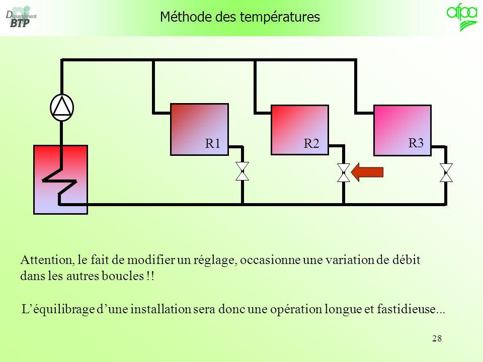 28 Méthode des températures Attention, le fait de modifier un réglage, occasionne une variation de débit dans les autres boucles !! Léquilibrage dune