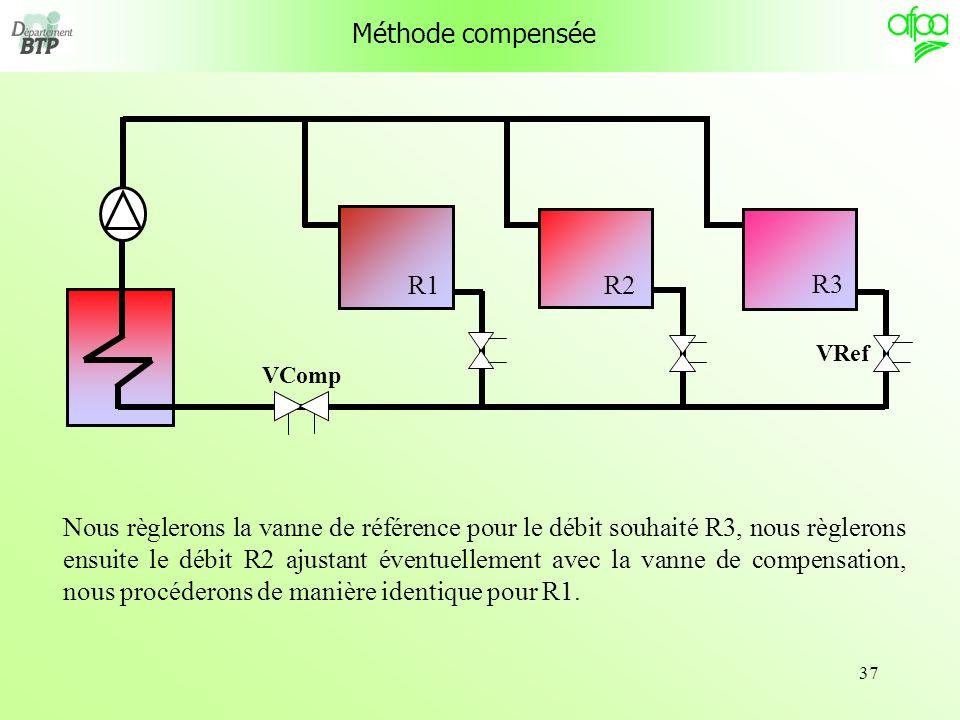 37 R1 R3 R2 Méthode compensée Nous règlerons la vanne de référence pour le débit souhaité R3, nous règlerons ensuite le débit R2 ajustant éventuelleme