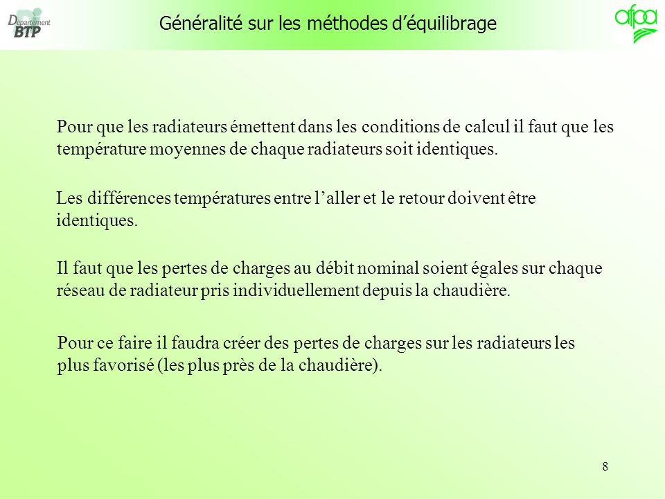 8 Généralité sur les méthodes déquilibrage Pour ce faire il faudra créer des pertes de charges sur les radiateurs les plus favorisé (les plus près de