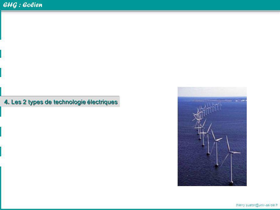 thierry.suaton@univ-savoie.fr 4. Les 2 types de technologie électriques