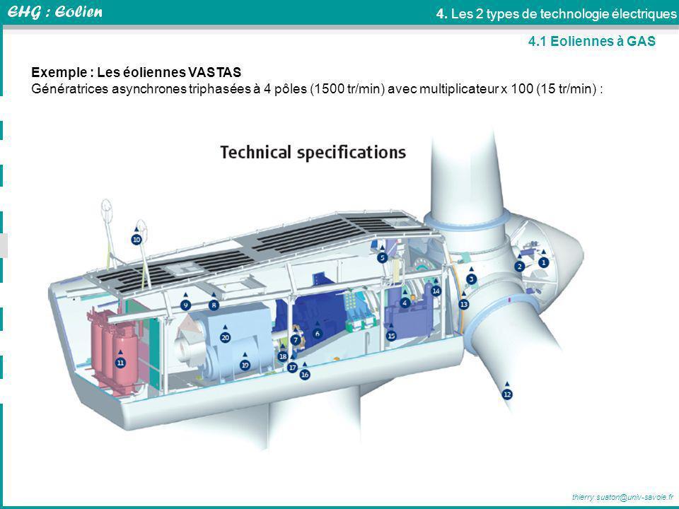 thierry.suaton@univ-savoie.fr 4. Les 2 types de technologie électriques Exemple : Les éoliennes VASTAS Génératrices asynchrones triphasées à 4 pôles (