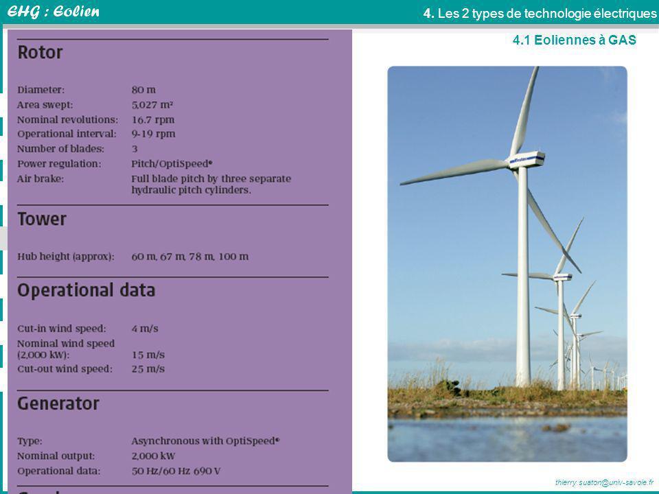 thierry.suaton@univ-savoie.fr 4. Les 2 types de technologie électriques 4.1 Eoliennes à GAS
