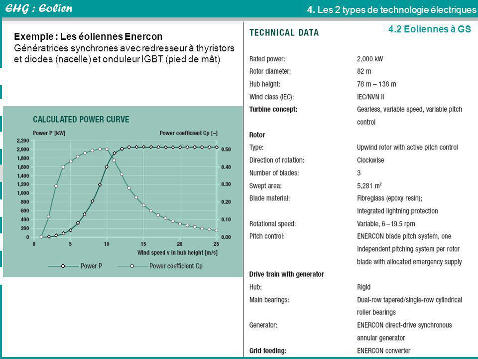 thierry.suaton@univ-savoie.fr 4. Les 2 types de technologie électriques 4.2 Eoliennes à GS Exemple : Les éoliennes Enercon Génératrices synchrones ave