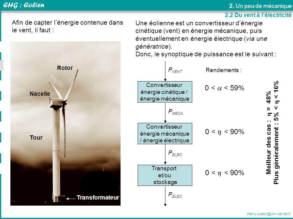 thierry.suaton@univ-savoie.fr 2. Un peu de mécanique Afin de capter lénergie contenue dans le vent, il faut : Rotor Nacelle Tour Transformateur Une éo
