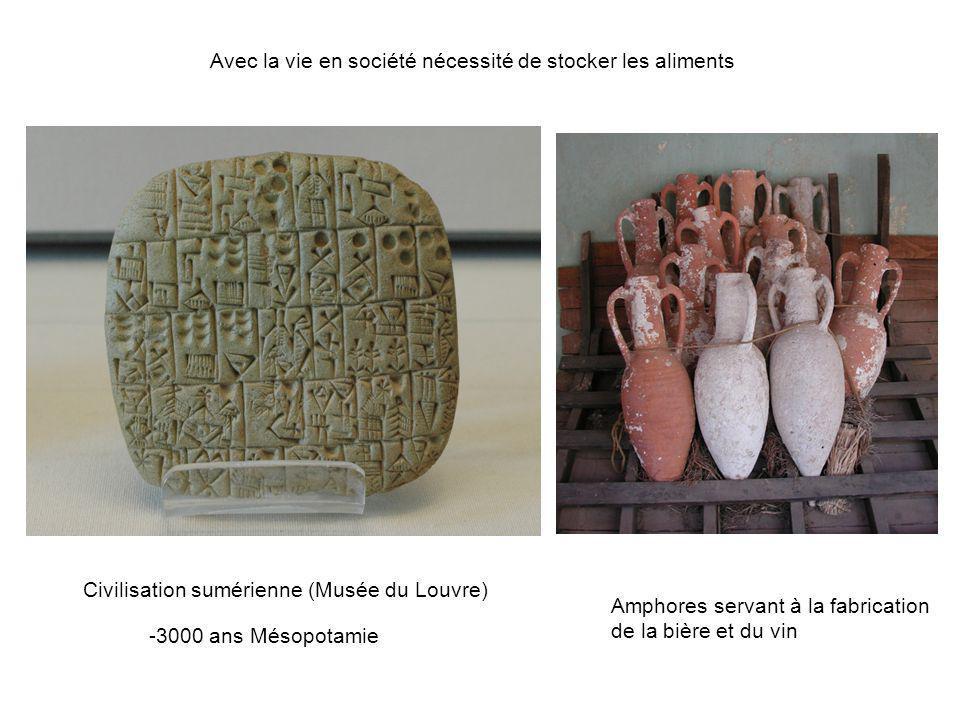 Avec la vie en société nécessité de stocker les aliments Civilisation sumérienne (Musée du Louvre) -3000 ans Mésopotamie Amphores servant à la fabrica