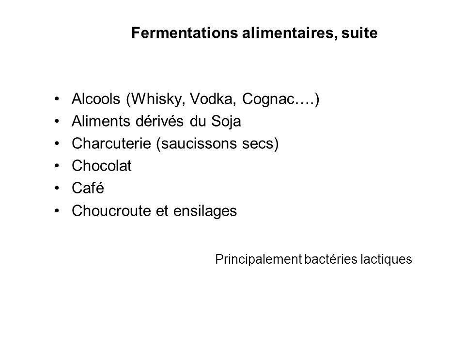 Alcools (Whisky, Vodka, Cognac….) Aliments dérivés du Soja Charcuterie (saucissons secs) Chocolat Café Choucroute et ensilages Fermentations alimentai