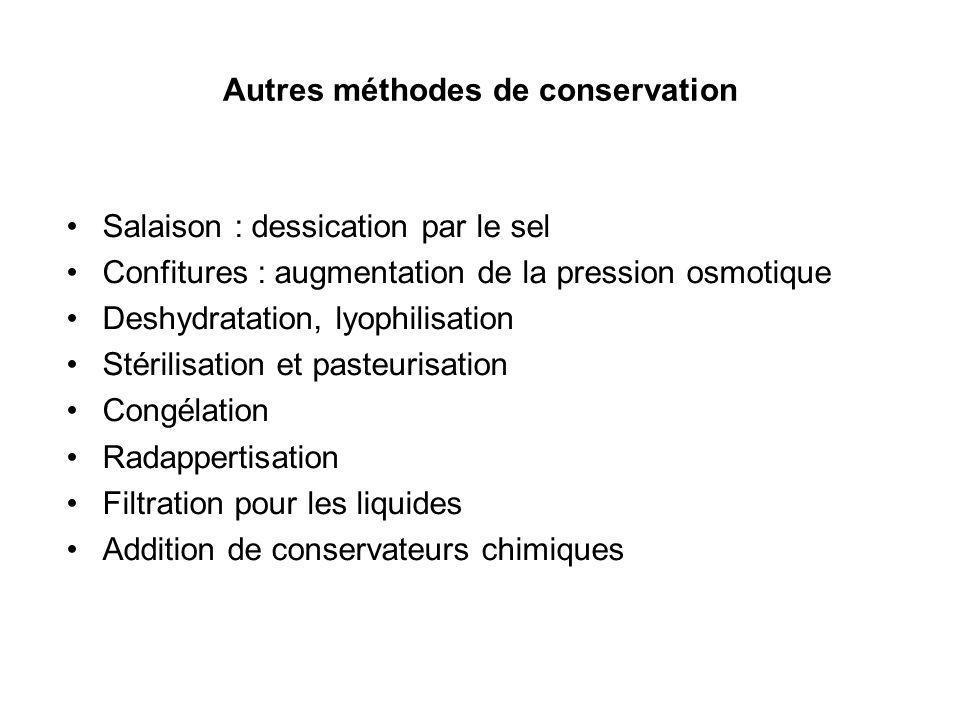 Autres méthodes de conservation Salaison : dessication par le sel Confitures : augmentation de la pression osmotique Deshydratation, lyophilisation St