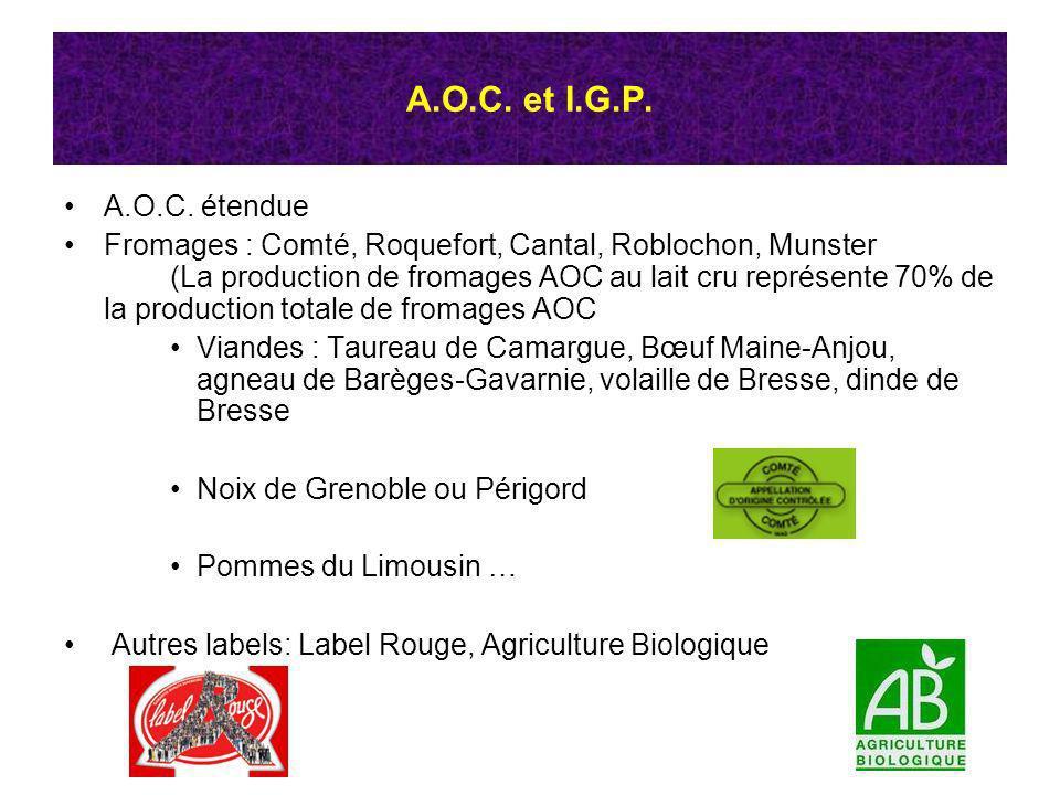 A.O.C. et I.G.P. A.O.C. étendue Fromages : Comté, Roquefort, Cantal, Roblochon, Munster (La production de fromages AOC au lait cru représente 70% de l