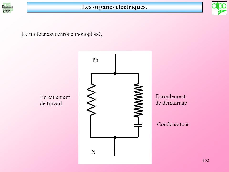 103 Les organes électriques. Le moteur asynchrone monophasé. Ph N Enroulement de travail Enroulement de démarrage Condensateur