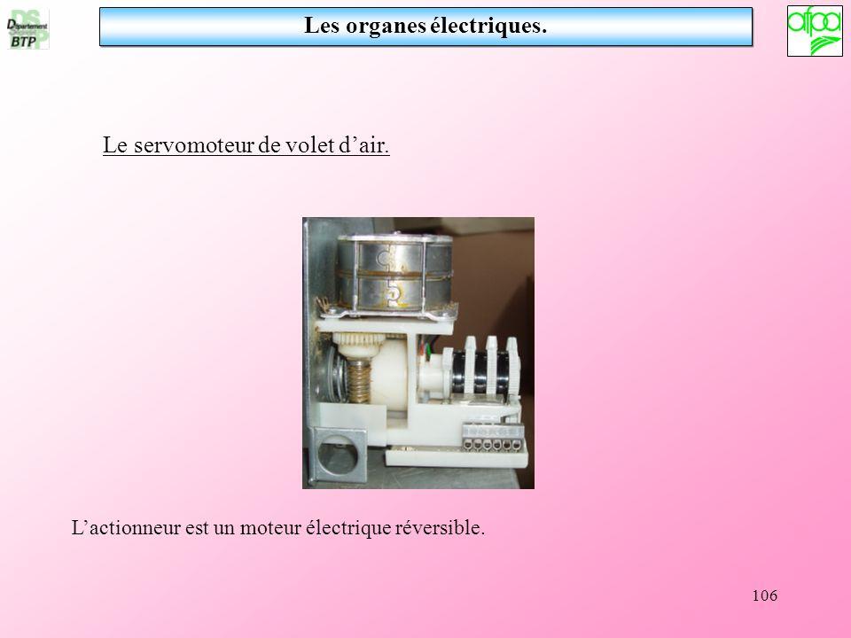 106 Les organes électriques. Le servomoteur de volet dair. Lactionneur est un moteur électrique réversible.