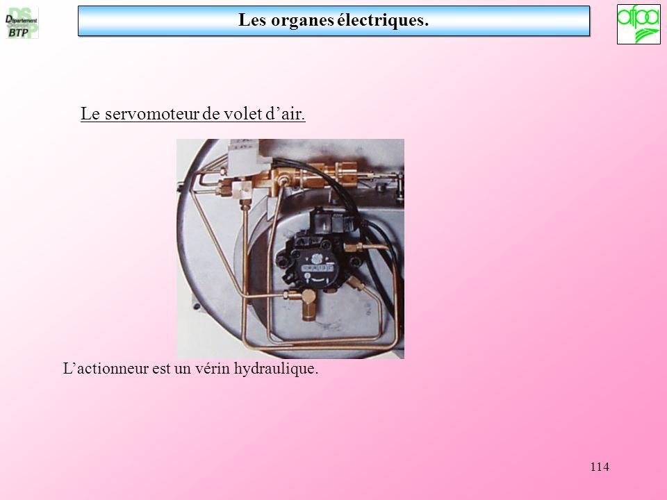 114 Le servomoteur de volet dair. Lactionneur est un vérin hydraulique. Les organes électriques.