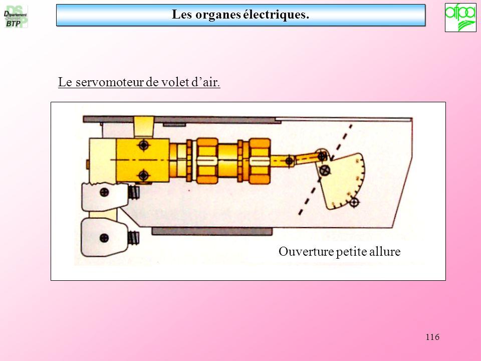 116 Le servomoteur de volet dair. Ouverture petite allure Les organes électriques.