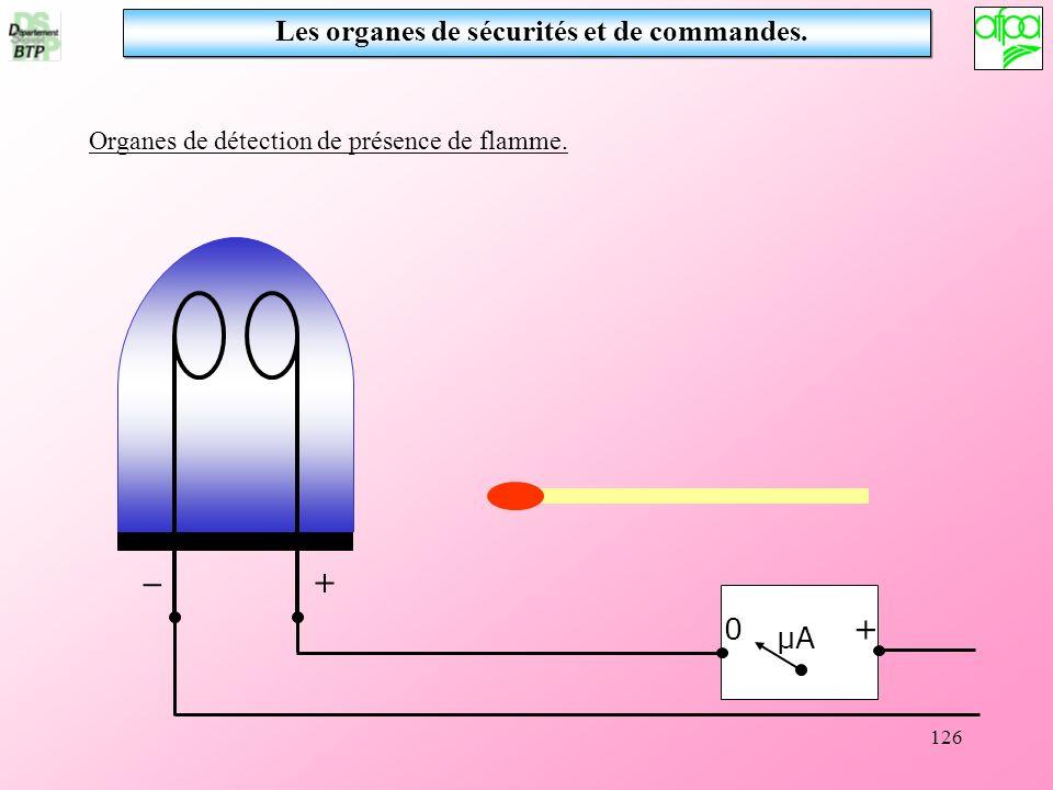 126 Les organes de sécurités et de commandes. Organes de détection de présence de flamme. 0 + μA + _