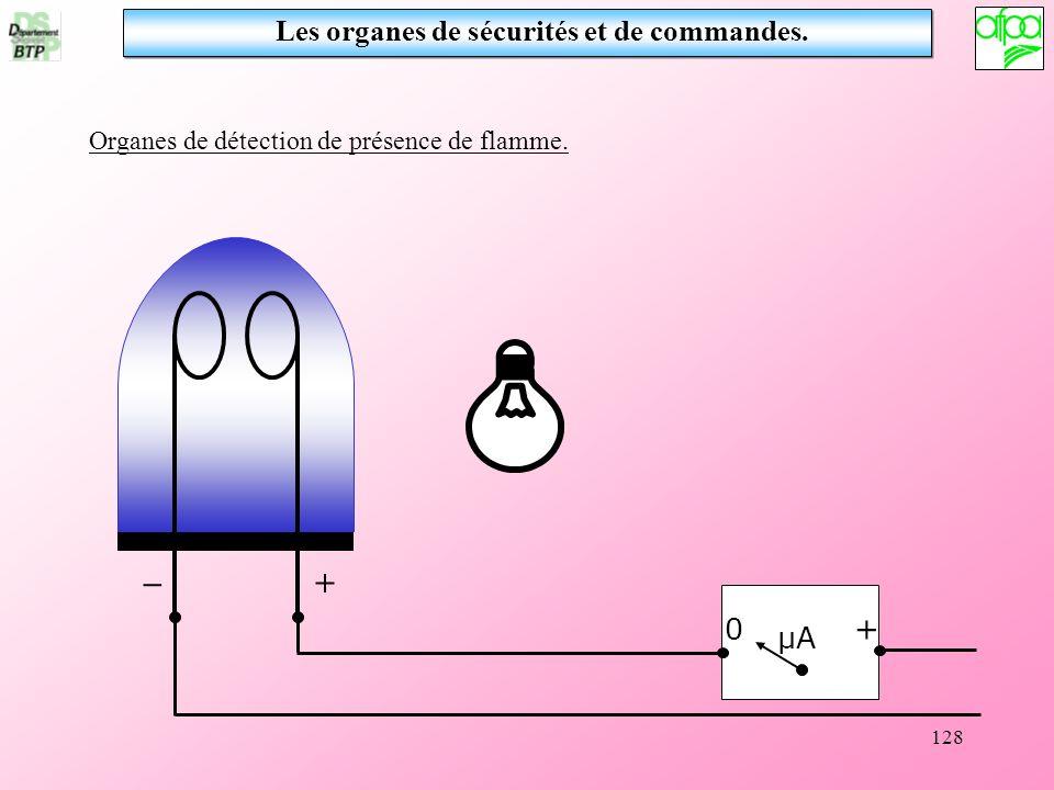 128 Les organes de sécurités et de commandes. Organes de détection de présence de flamme. 0 + μA + _