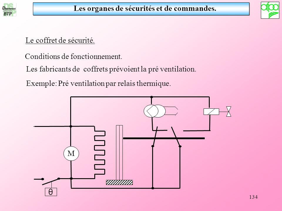 134 Le coffret de sécurité. M θ Conditions de fonctionnement. Les fabricants de coffrets prévoient la pré ventilation. Exemple: Pré ventilation par re