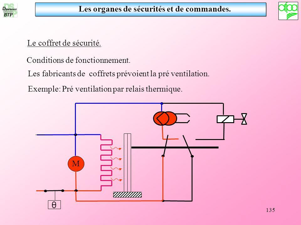 135 Le coffret de sécurité. M θ Conditions de fonctionnement. Les fabricants de coffrets prévoient la pré ventilation. Exemple: Pré ventilation par re