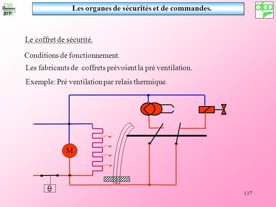 137 Le coffret de sécurité. M θ Conditions de fonctionnement. Les fabricants de coffrets prévoient la pré ventilation. Exemple: Pré ventilation par re