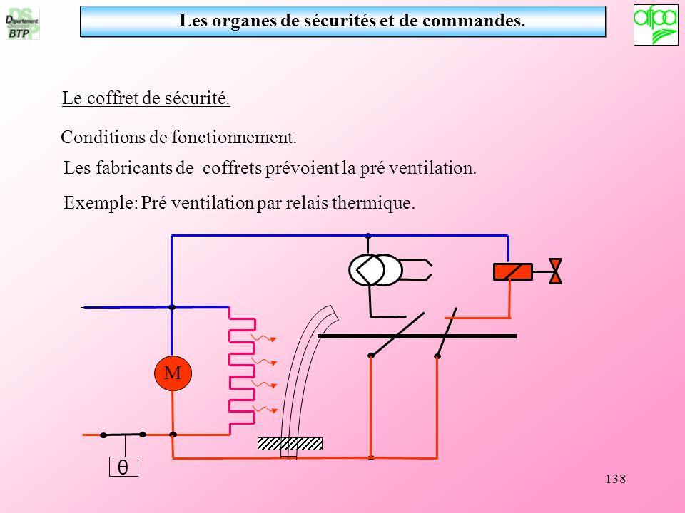 138 Le coffret de sécurité. M θ Conditions de fonctionnement. Les fabricants de coffrets prévoient la pré ventilation. Exemple: Pré ventilation par re