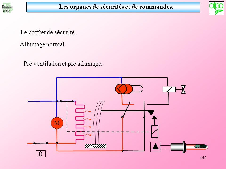 140 Le coffret de sécurité. Allumage normal. M θ Pré ventilation et pré allumage. Les organes de sécurités et de commandes.