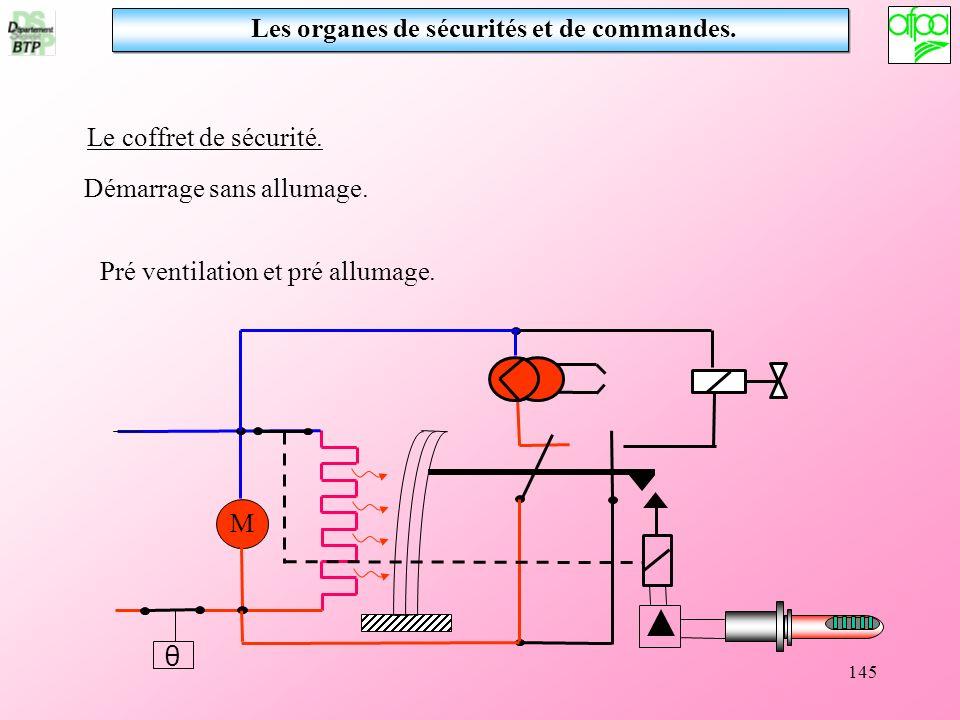 145 Le coffret de sécurité. Démarrage sans allumage. M θ Pré ventilation et pré allumage. Les organes de sécurités et de commandes.