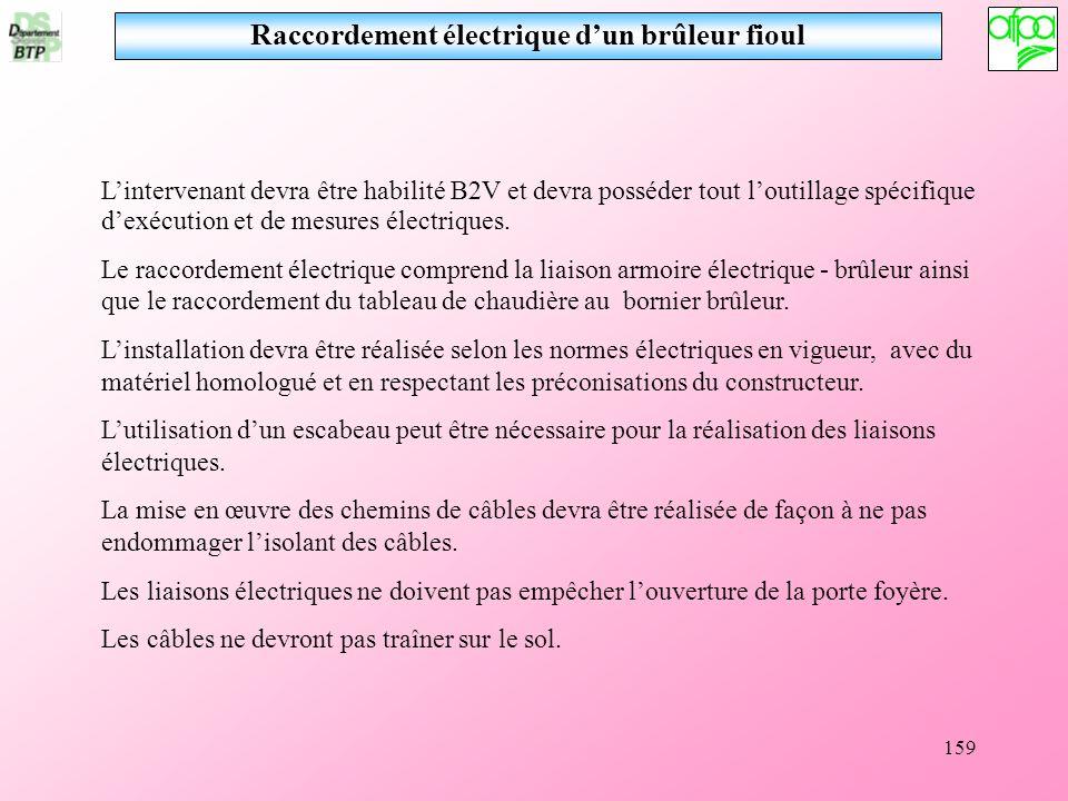 159 Raccordement électrique dun brûleur fioul Lintervenant devra être habilité B2V et devra posséder tout loutillage spécifique dexécution et de mesur