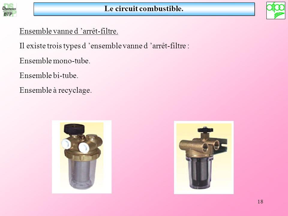 18 Le circuit combustible. Ensemble vanne d arrêt-filtre. Il existe trois types d ensemble vanne d arrêt-filtre : Ensemble mono-tube. Ensemble bi-tube