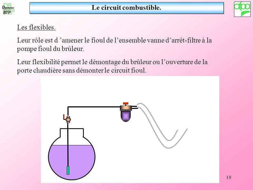 19 Le circuit combustible. Les flexibles. Leur rôle est d amener le fioul de lensemble vanne darrêt-filtre à la pompe fioul du brûleur. Leur flexibili