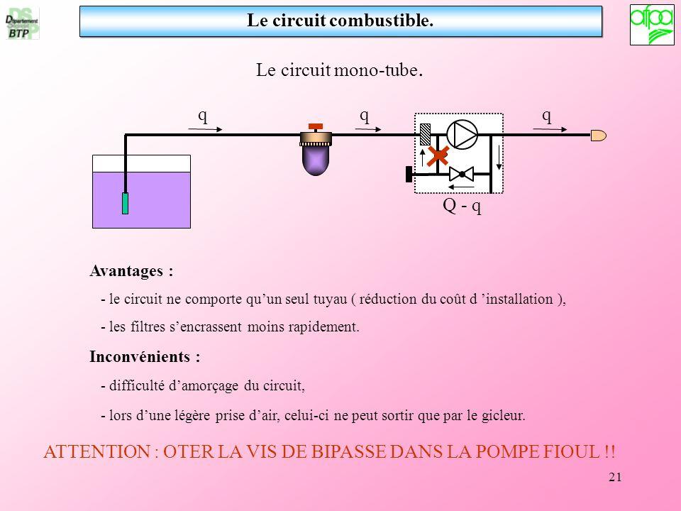 21 Le circuit combustible. Le circuit mono-tube. Avantages : - le circuit ne comporte quun seul tuyau ( réduction du coût d installation ), - les filt