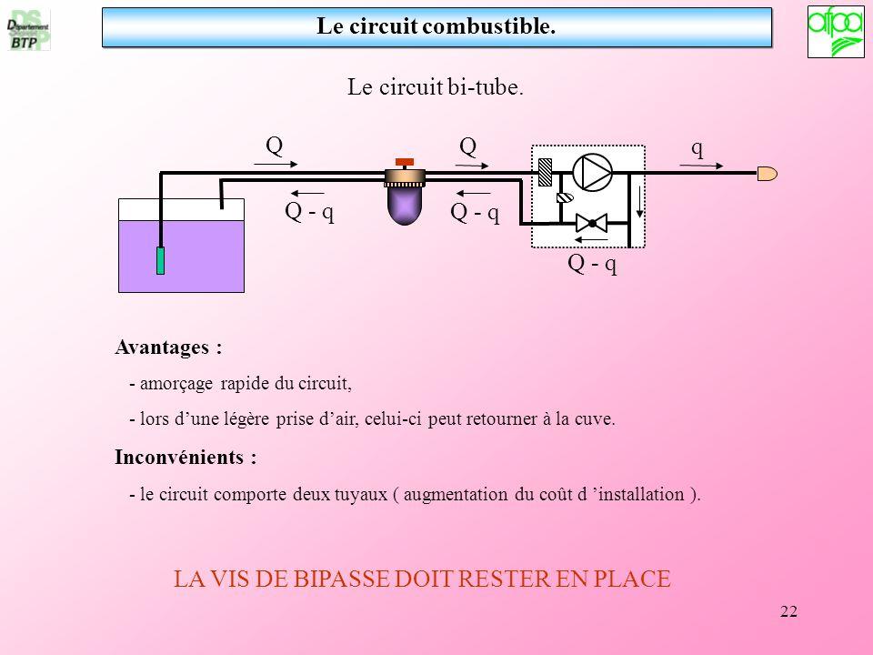 22 Le circuit combustible. Le circuit bi-tube. Avantages : - amorçage rapide du circuit, - lors dune légère prise dair, celui-ci peut retourner à la c