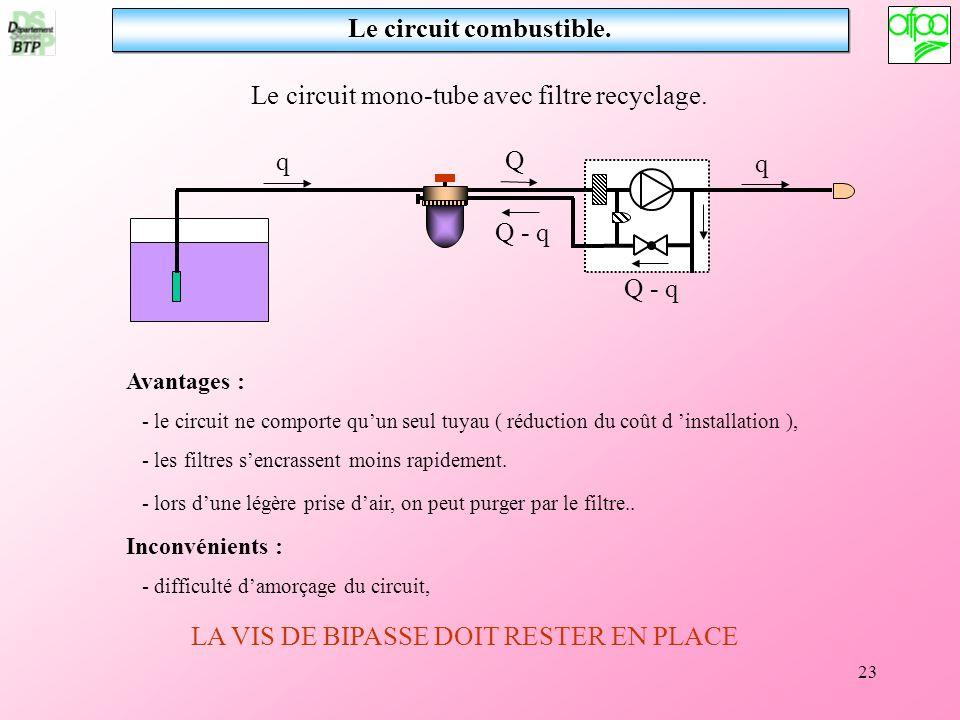 23 Le circuit combustible. Le circuit mono-tube avec filtre recyclage. LA VIS DE BIPASSE DOIT RESTER EN PLACE Avantages : - le circuit ne comporte quu