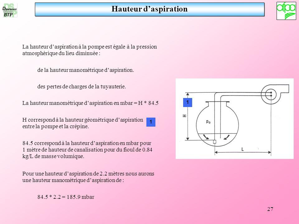 27 de la hauteur manométrique daspiration. La hauteur daspiration à la pompe est égale à la pression atmosphérique du lieu diminuée : H correspond à l
