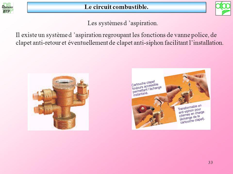 33 Le circuit combustible. Les systèmes d aspiration. Il existe un système d aspiration regroupant les fonctions de vanne police, de clapet anti-retou