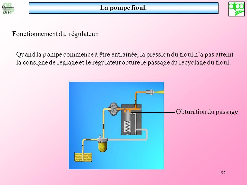 37 La pompe fioul. Fonctionnement du régulateur. Quand la pompe commence à être entraînée, la pression du fioul na pas atteint la consigne de réglage