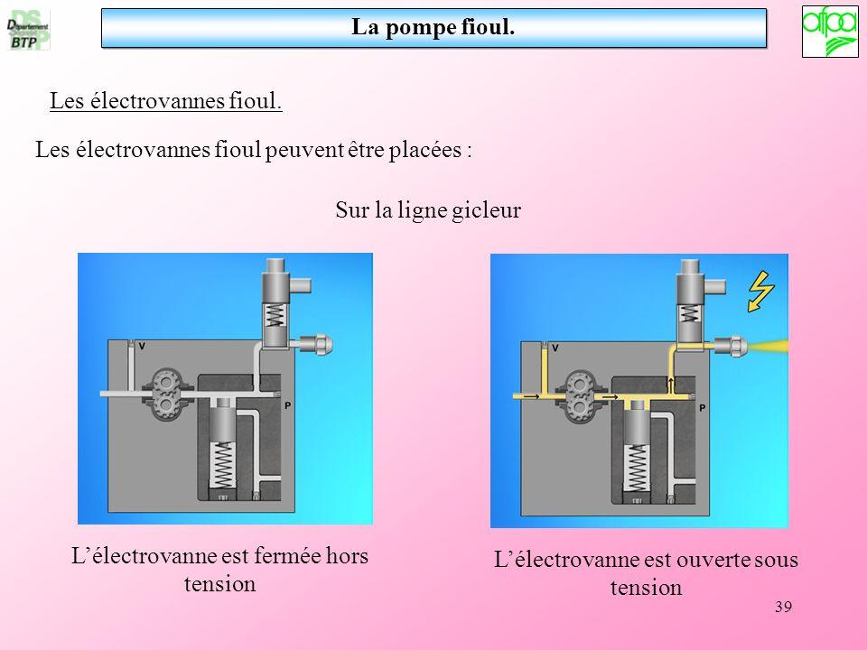 39 La pompe fioul. Les électrovannes fioul. Les électrovannes fioul peuvent être placées : Sur la ligne gicleur Lélectrovanne est fermée hors tension