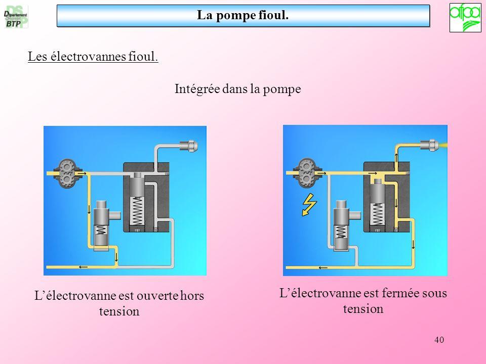 40 La pompe fioul. Les électrovannes fioul. Intégrée dans la pompe Lélectrovanne est ouverte hors tension Lélectrovanne est fermée sous tension