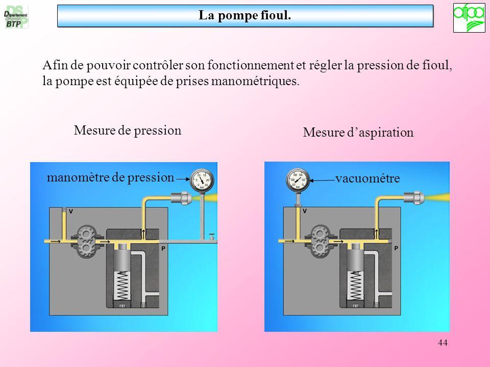 44 La pompe fioul. Afin de pouvoir contrôler son fonctionnement et régler la pression de fioul, la pompe est équipée de prises manométriques. Mesure d