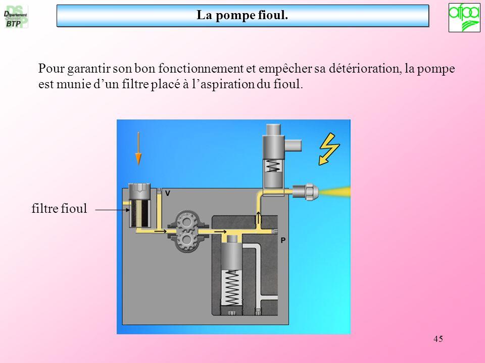45 La pompe fioul. Pour garantir son bon fonctionnement et empêcher sa détérioration, la pompe est munie dun filtre placé à laspiration du fioul. filt