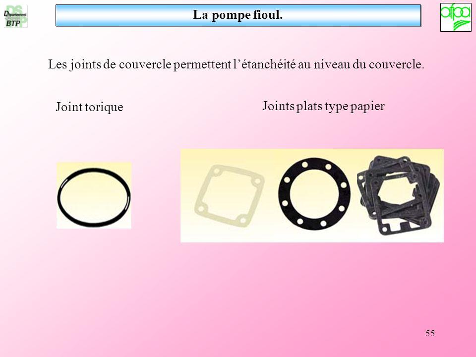 55 La pompe fioul. Les joints de couvercle permettent létanchéité au niveau du couvercle. Joints plats type papier Joint torique