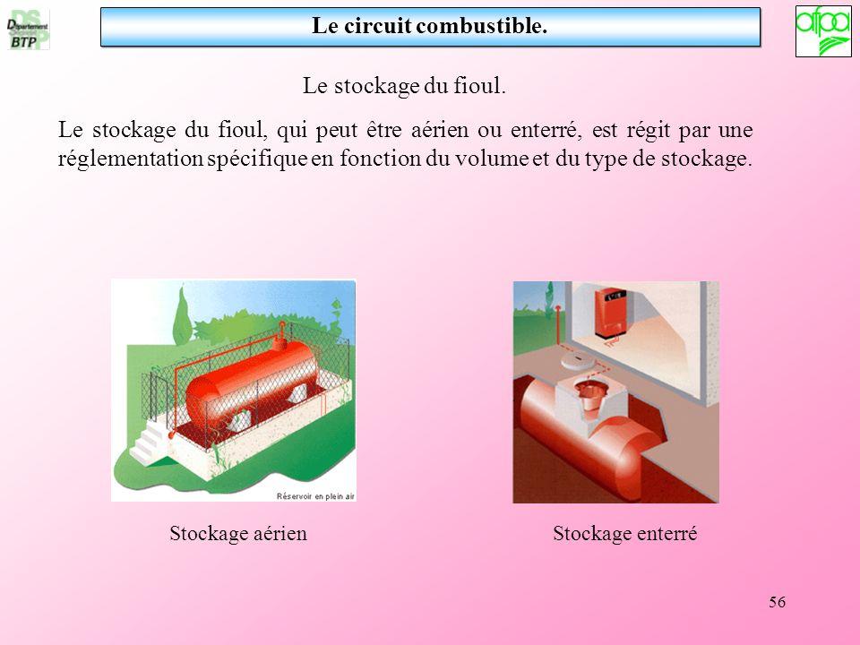56 Le circuit combustible. Le stockage du fioul. Le stockage du fioul, qui peut être aérien ou enterré, est régit par une réglementation spécifique en