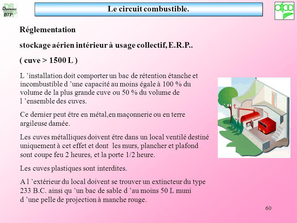 60 Le circuit combustible. Réglementation stockage aérien intérieur à usage collectif, E.R.P.. ( cuve > 1500 L ) L installation doit comporter un bac