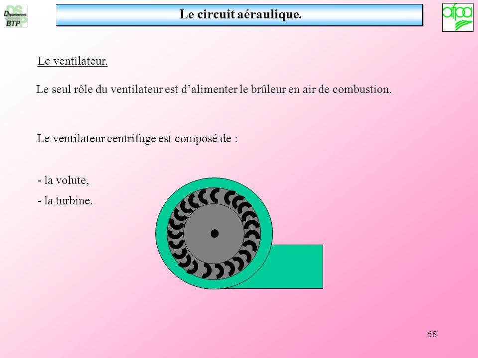 68 Le ventilateur. Le seul rôle du ventilateur est dalimenter le brûleur en air de combustion. Le ventilateur centrifuge est composé de : - la volute,