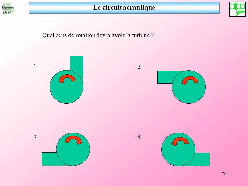70 2 3 4 1 Quel sens de rotation devra avoir la turbine ? Le circuit aéraulique.