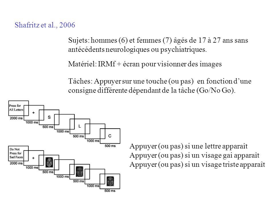 Shafritz et al., 2006 Tâches: Appuyer sur une touche (ou pas) en fonction dune consigne différente dépendant de la tâche (Go/No Go). Sujets: hommes (6