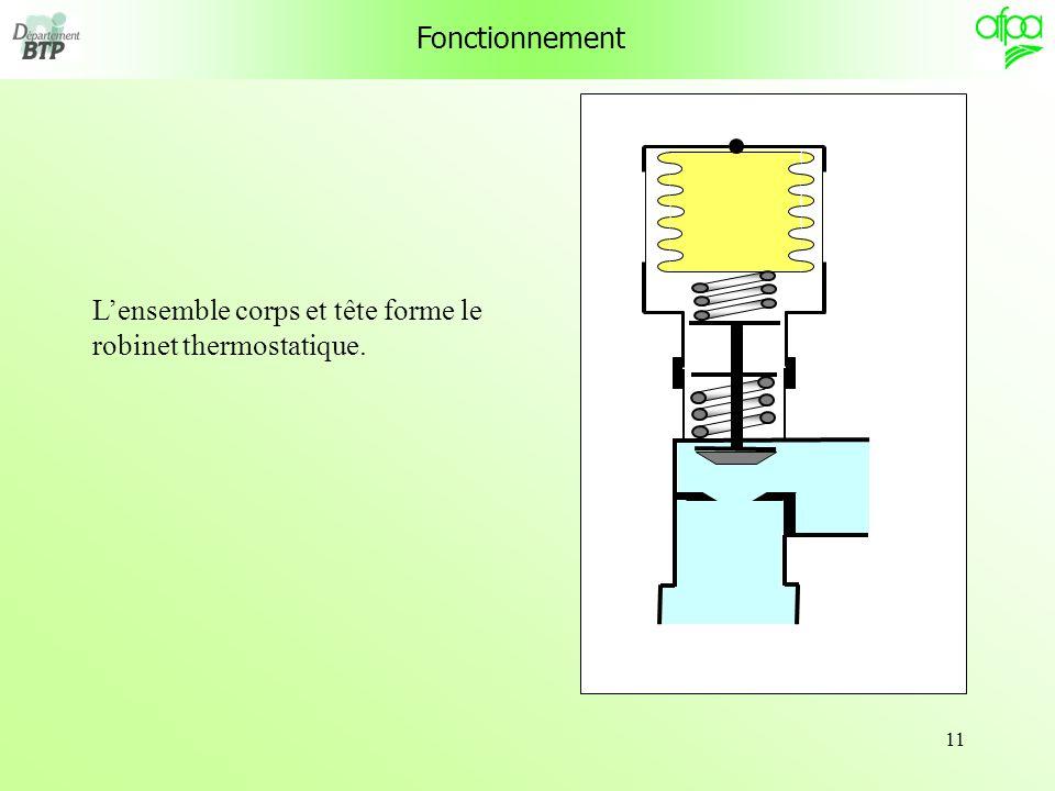 11 Fonctionnement Lensemble corps et tête forme le robinet thermostatique.