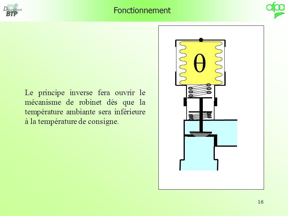 16 Le principe inverse fera ouvrir le mécanisme de robinet dès que la température ambiante sera inférieure à la température de consigne.