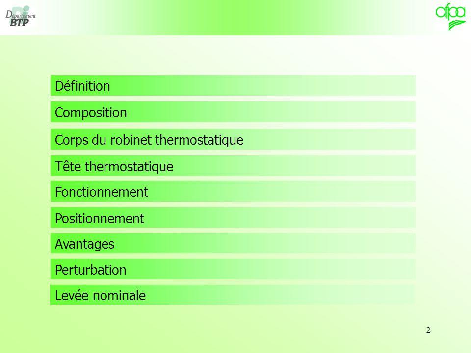 2 Composition Définition Tête thermostatique Corps du robinet thermostatique Positionnement Fonctionnement Avantages Perturbation Levée nominale