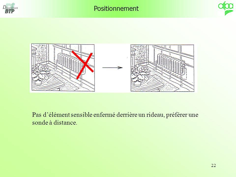 22 Positionnement Pas délément sensible enfermé derrière un rideau, préférer une sonde à distance.